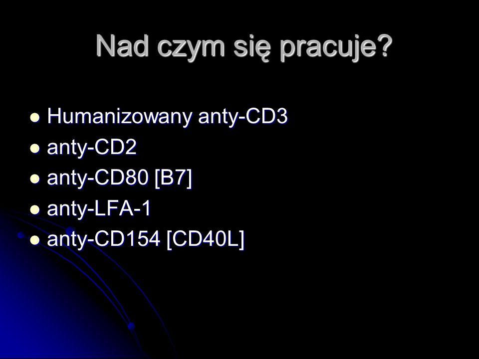 Nad czym się pracuje Humanizowany anty-CD3 anty-CD2 anty-CD80 [B7]